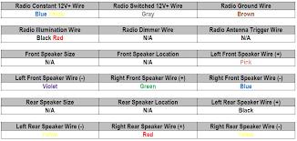 1991 toyota celica car audio wiring color codes freddryer co toyota wiring diagram color codes at Toyota Wiring Color Codes
