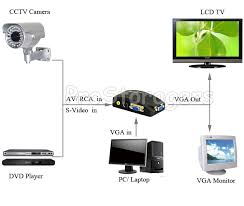 cctv to vga wiring diagram cctv automotive wiring diagrams av composite rca s video to vga monitor video adapter pc hdtv cctv