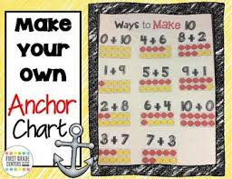 Making Ten Anchor Chart Create Your Own Anchor Charts