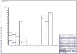 Организация хранения сельскохозяйственных машин в хозяйстве График загрузки машинного двора