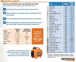 Generac Generator Noise Level Empoweryourdestiny Info
