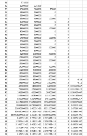 Pathfinder Level Chart Giant In The Playground Forums