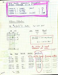 Lab Notebook Example Example Lab Book