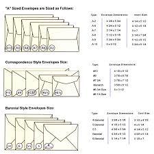 Envelope Size Chart Pdf Announcements Invitations Artech Printing Inc Wedding