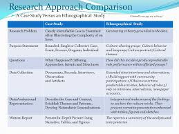 Best     Research methods ideas on Pinterest   Research poster     Data Collection