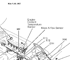 iat sensor performance chip installation procedure kia be sure to disconnect the car battery before adding performance products here is the kia sportage iat sensor diagram