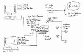 how to set up a uk adsl connection wiring sketch