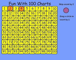 Fun With 100 Charts Interactive Smartboard Lessons And