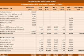Cost Analysis Example Template Cost Benefit Analysis Example Cost Benefit Analysis Example