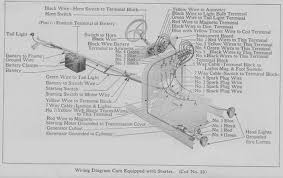 mercedes benz c230 starter wiring circuit and wiring diagram starter wiring diagram for the 1922 ford model t