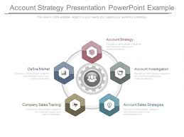 Strategy Presentation Account Strategy Presentation Powerpoint Example