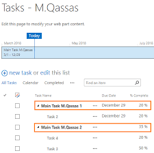 Roll Up Summary Task In Sharepoint Task List Epm Sharepoint