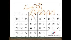 Addition Subtraction Strategy 1 100chart