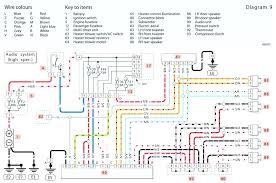 fiat 600 wiring diagram wiring diagram fiat seicento wiring diagram wiring librarywiring diagram for fiat 500 interesting fiat wiring diagram gallery best
