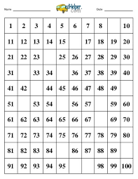 21 Unmistakable Free Hundred Chart