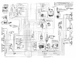 club car golf cart 48v wiring diagram images club car wiring club car wiring diagram automotive printable