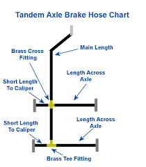 tandem axle boat trailer brake line kit 20ft for hydraulic brakes tandem axle boat trailer brake line kit 20ft for hydraulic brakes disc or drum