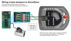 zoningsupply com zone control news & info Honeywell Zone System Installation honeywell truezone damper wiring smartzone ecojay
