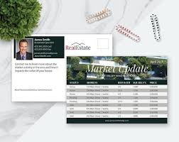 Real Estate Website Templates Enchanting 488 X 48 Real Estate Postcard Template Marketing Template Pages