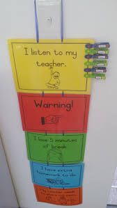 Classroom Management Chart Ideas Behaviour Chart Teaching Ideas