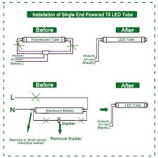 4 foot light fixture ballast wiring diagram wiring diagram