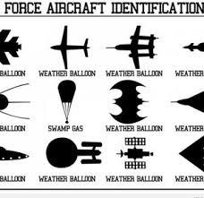 Air Force Aircraft Identification Chart Us Air Force Aircraft Identification Chart By Ben Meme Center