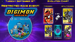 Digimon Heroes Metaltyranomon X Antibody