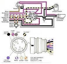 similiar universal ignition switch diagram pdf keywords mercury outboard ignition switch wiring diagram wiring diagram 6