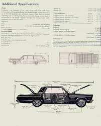 1965 fury specs colors facts history and performance classic 1965 plymouth fury