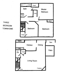 3 bedroom apartments columbus oh. 3 br townhomes for rent in columbus, oh floor plan bedroom apartments columbus oh
