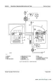 wiring diagram jd wiring wiring diagrams online wiring harness diagram 2755 john deere