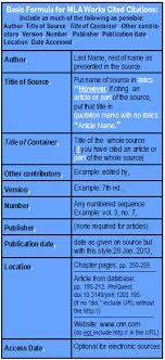 Articles Mla Works Cited Research Guide Citations