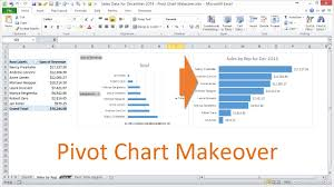 Pivot Bar Chart Pivot Chart Formatting Makeover In Excel 2010