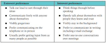 differences between introvert and extrovert communication ctintroverts communication preferences