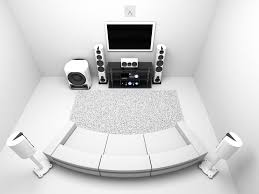 Types Of Surround Sound    Home Theater Gear Blog - Home sound system design