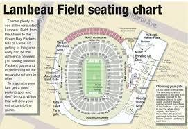 Symbolic Lambeau Field Seating Chart Section 131 Lambeau