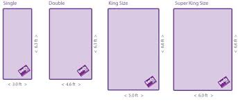 King Size Bed Compared To Queen