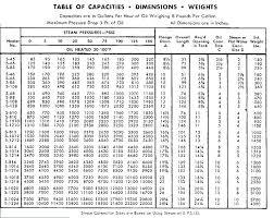 Oil Tank Size Chart Heating Oil Tank Capacity Chart Tank Table Oil Tank Chart