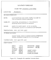 Fm 34 81 1 Battlefield Weather Effects Chapter 4 Weather