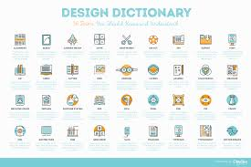I Want To Be A Designer Want To Be A Designer You Have To Know These Terms
