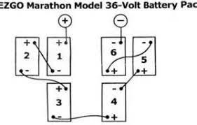 similiar 36 volt battery bank wiring diagram keywords battery wiring diagram on wiring diagrams 36 48 volt battery banks