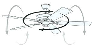 ceiling fan for summer what direction should a ceiling fan go ceiling fan direction in winter