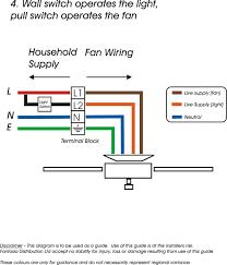 wall switch light pull cord fan