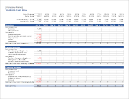 Pro Forma Cash Flow Projections Cash Flow Statement Template For Excel Statement Of Cash Flows