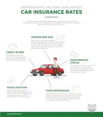 full size of quotes commercialuto insurance quotes florida nj pa for uber large size of quotes commercialuto insurance quotes florida nj pa for uber