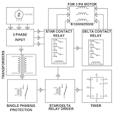automatic star delta starter using relays and adjule electronic timer for induction motor block diagram jpg