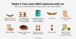 One shot keto™ is the most talked of in 2021. Is Coffee Keto Facts Recipes And More Perfect Keto