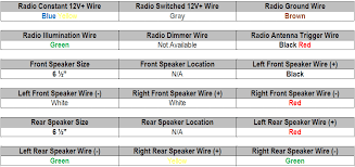 2007 gmc stereo wiring diagram wiring all about wiring diagram 2002 jetta radio wiring diagram at 01 Jetta Radio Diagram