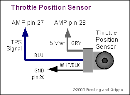 microsquirt� introduction how to test throttle position sensor with multimeter at Throttle Position Sensor Wiring Diagram