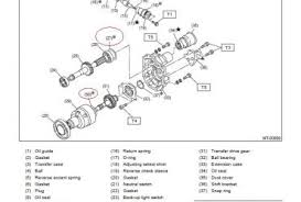 2005 toyota 4runner transmission fluid wiring diagram for car engine ford obd location additionally toyota corolla 1999 engine diagram furthermore uqnipuqtvq8 besides inventory data flow diagram
